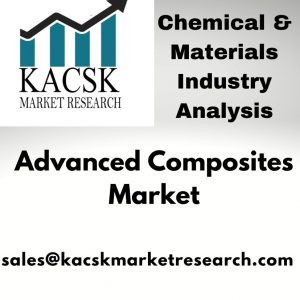 Advanced Composites Market