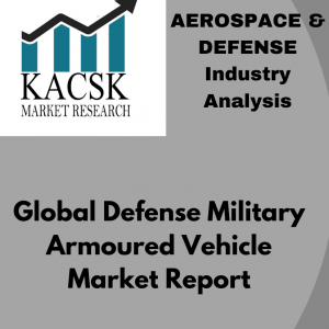 Global Defense Military Armoured Vehicle Market Report