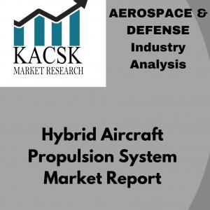 Hybrid Aircraft Propulsion System Market Report