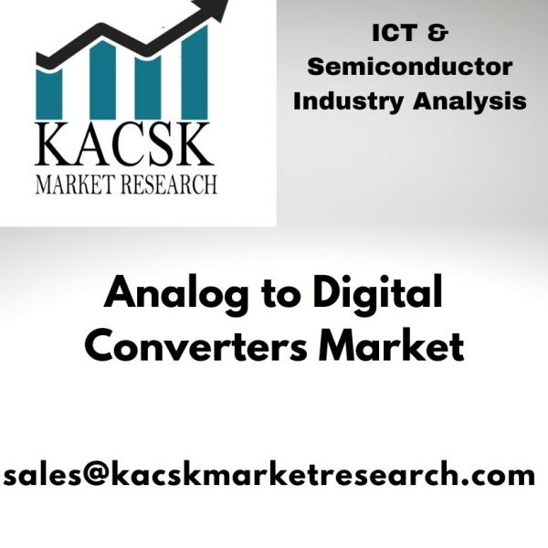 Analog to Digital Converters Market
