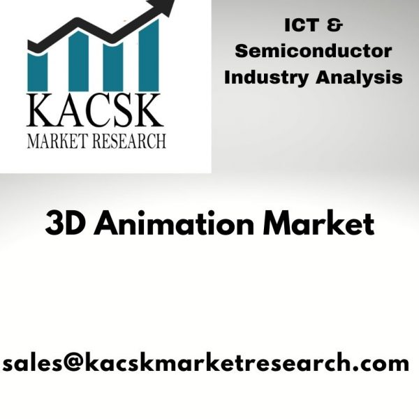 3D Animation Market,