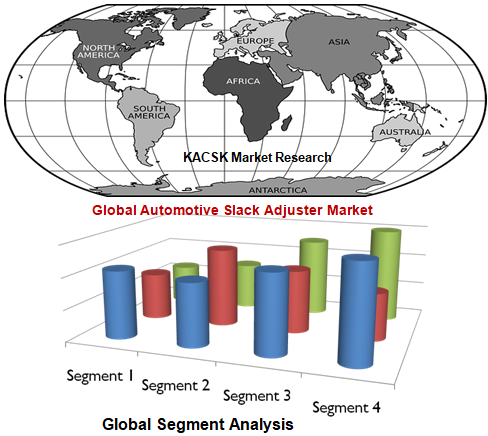 Global Automotive Slack Adjuster Market