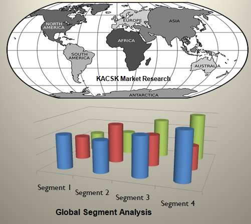 Global Polyglycolic Acid Market Industry Analysis
