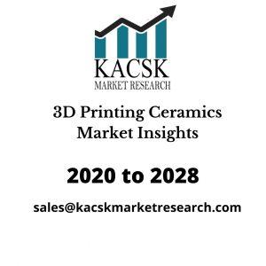 3D Printing Ceramics Market Insights