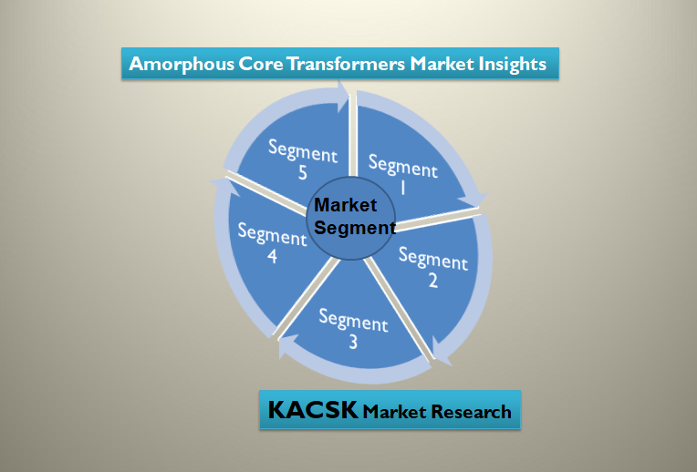 Global Amorphous Core Transformers Market