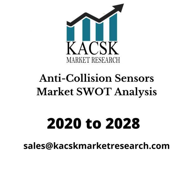 Anti-Collision Sensors Market SWOT Analysis