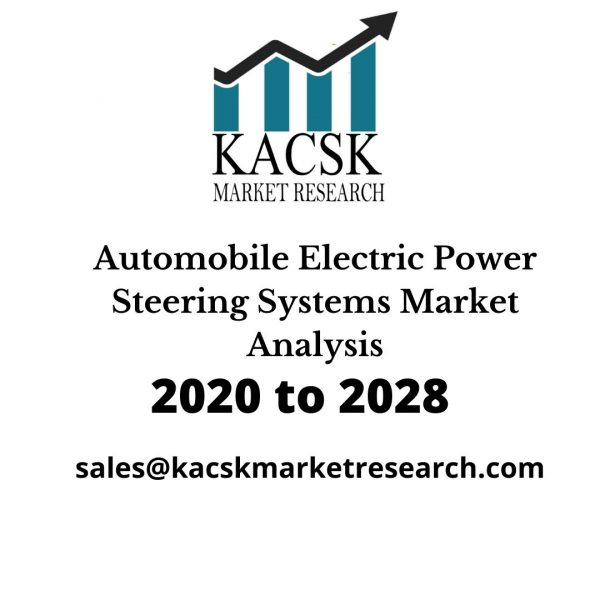 Automobile Electric Power Steering Systems Market Analysis