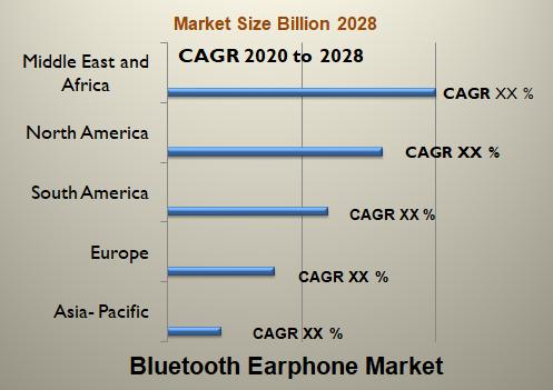 Bluetooth Earphone Market