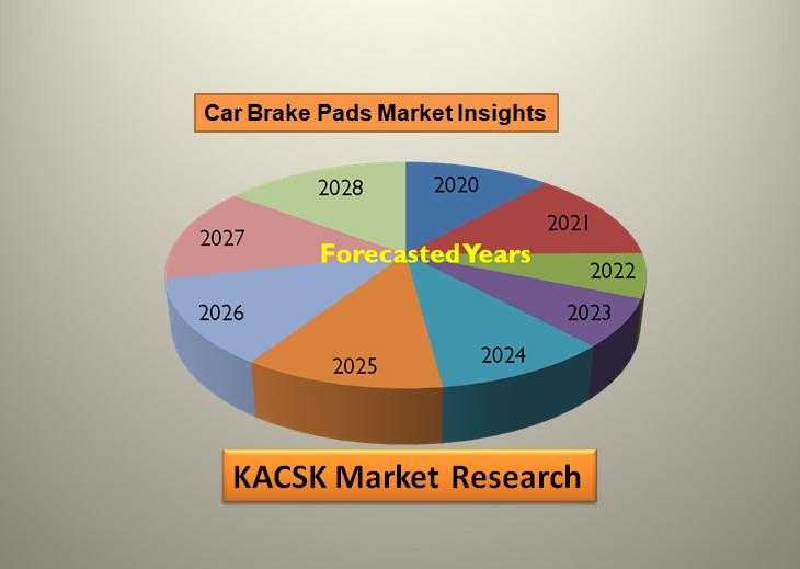 Car Brake Pads Market Insights