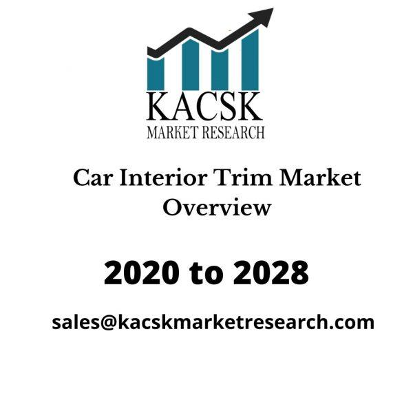 Car Interior Trim Market Overview