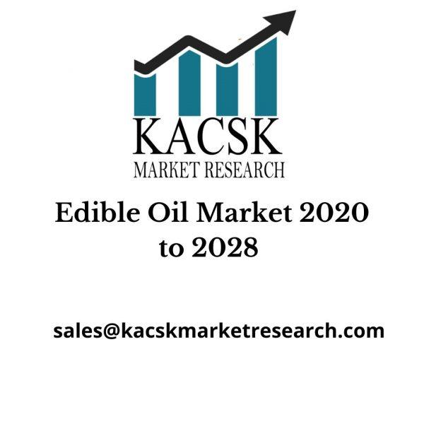 Edible Oil Market 2020 to 2028