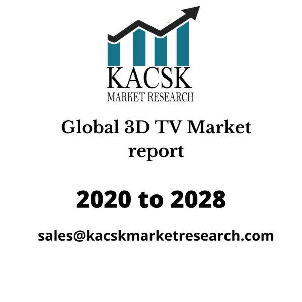 Global 3D TV Market report