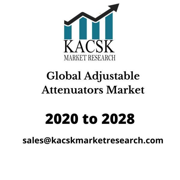 Global Adjustable Attenuators Market
