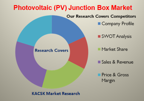 Photovoltaic (PV) Junction Box Market