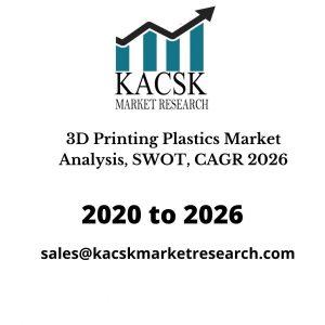 3D Printing Plastics Market Analysis, SWOT, CAGR 2026