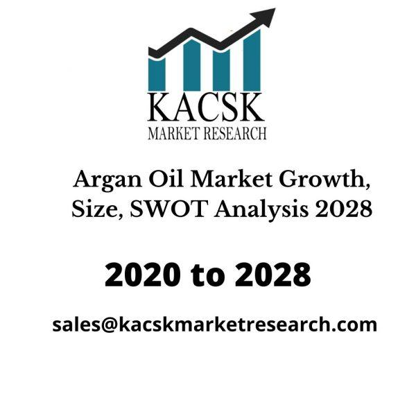 Argan Oil Market Growth, Size, SWOT Analysis 2028