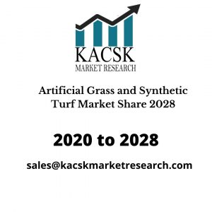 Artificial Grass and Synthetic Turf Market Share 2028