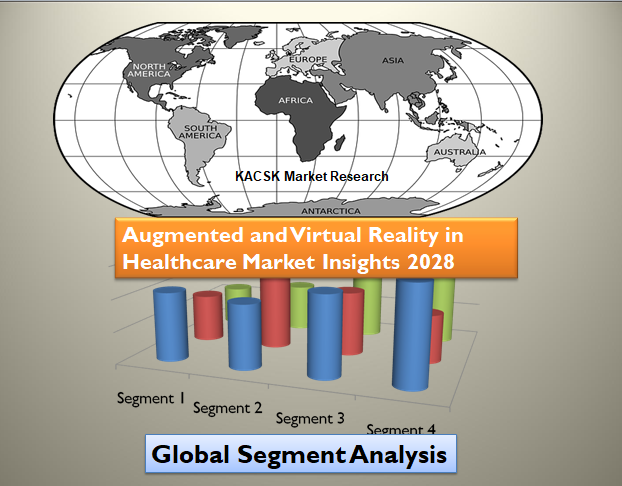 Augmented and Virtual Reality in Healthcare Market Insights 2028