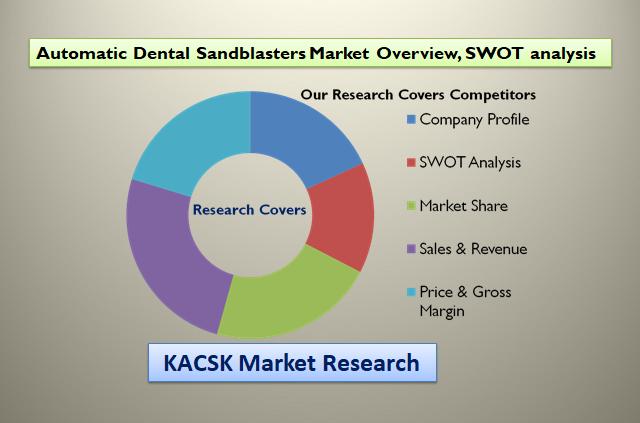 Automatic Dental Sandblasters Market Overview, SWOT analysis
