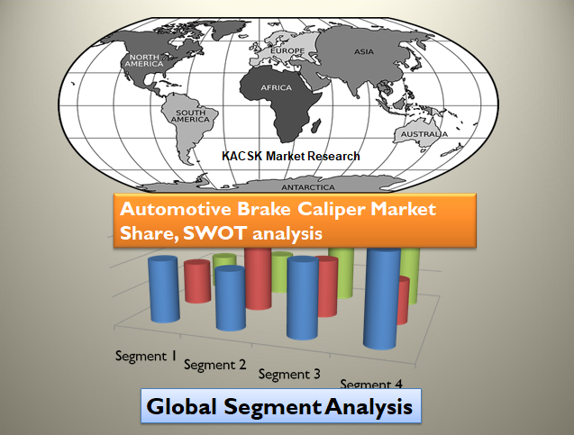 Automotive Brake Caliper Market Share, SWOT analysis