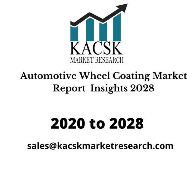 Automotive Wheel Coating Market Report Insights 2028