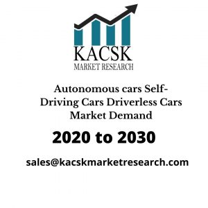 Autonomous cars Self-Driving Cars Driverless Cars Market Demand