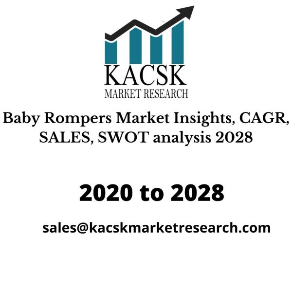 Baby Rompers Market Insights, CAGR, SALES, SWOT analysis 2028