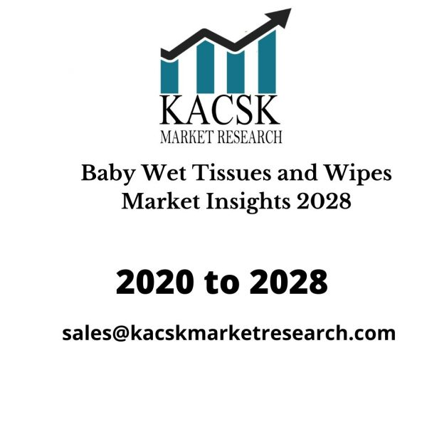 Baby Wet Tissues and Wipes Market Insights 2028