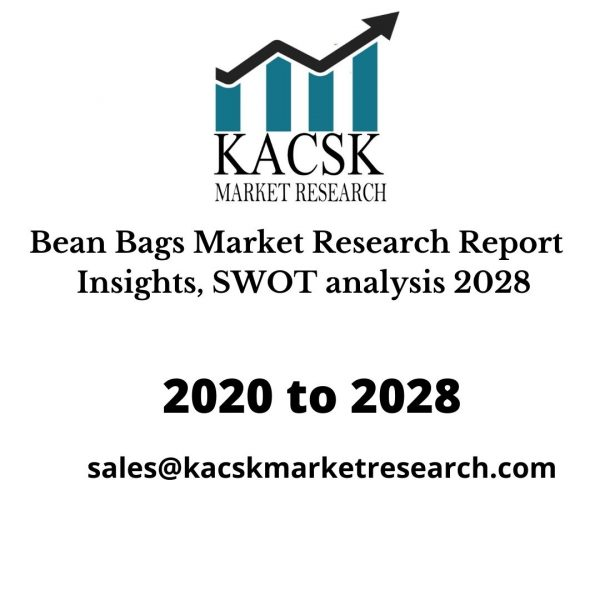 Bean Bags Market Research Report Insights, SWOT analysis 2028