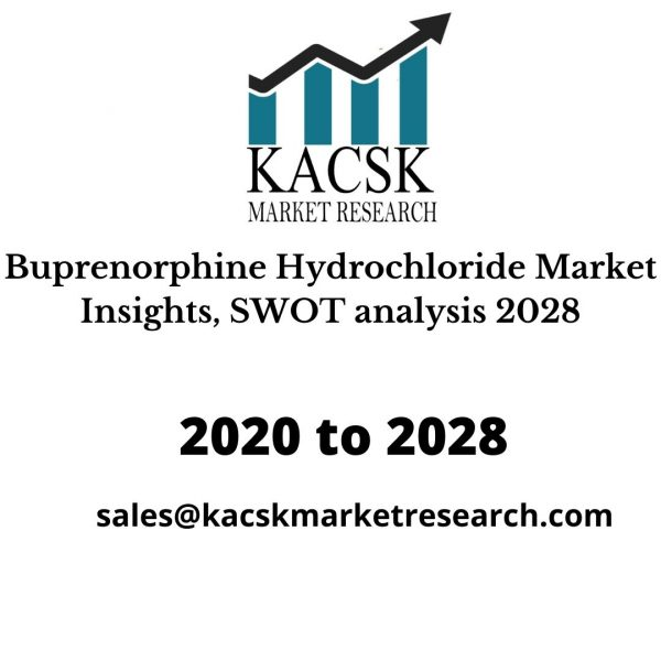Buprenorphine Hydrochloride Market Insights, SWOT analysis 2028