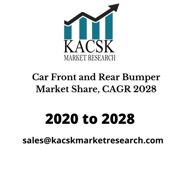 Car Front and Rear Bumper Market Share, CAGR 2028