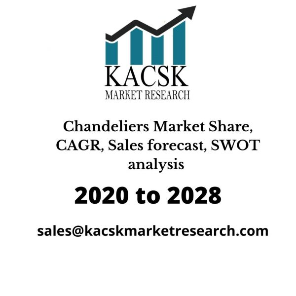 Chandeliers Market Share, CAGR, Sales forecast, SWOT analysis