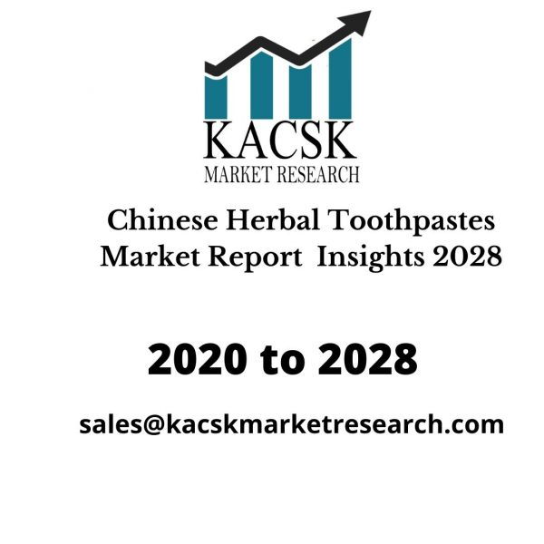 Chinese Herbal Toothpastes Market Report Insights 2028