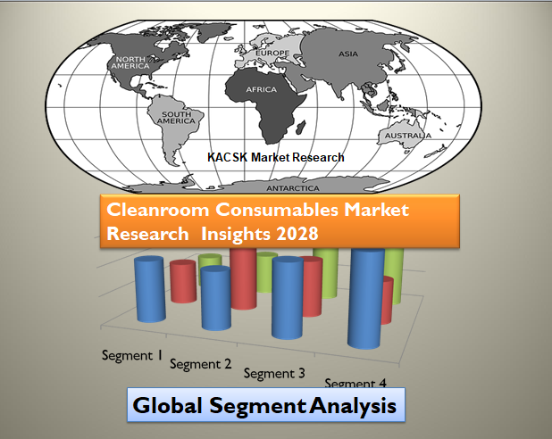 Cleanroom Consumables Market Research Insights 2028