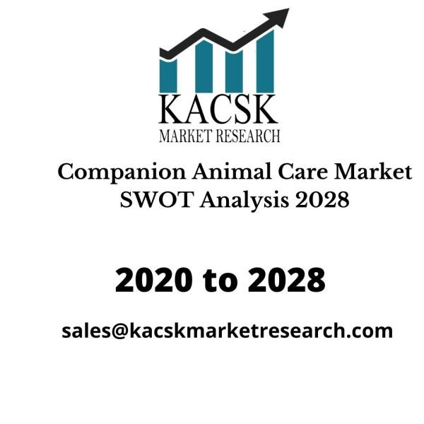 Companion Animal Care Market SWOT Analysis 2028