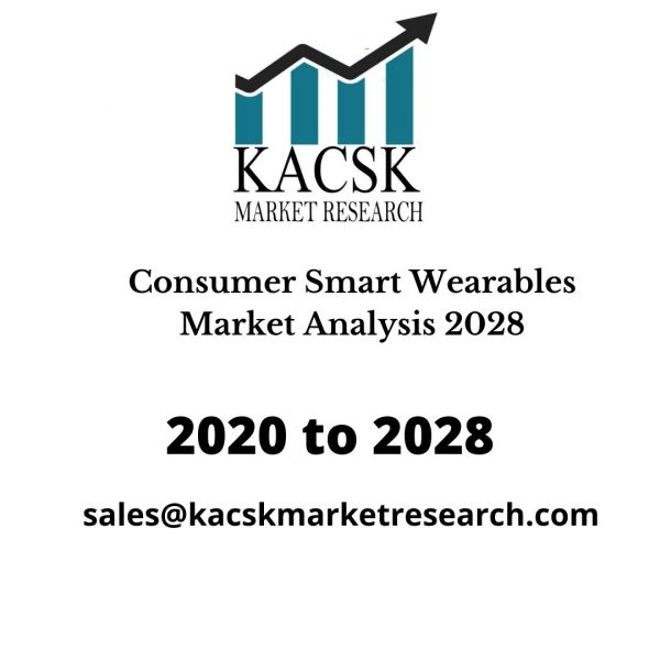 Consumer Smart Wearables Market Analysis 2028
