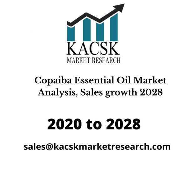 Copaiba Essential Oil Market Analysis, Sales growth 2028