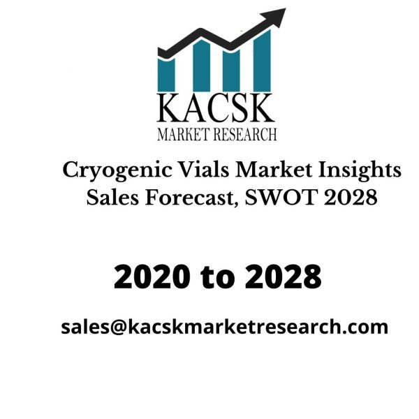 Cryogenic Vials Market Insights Sales Forecast, SWOT 2028