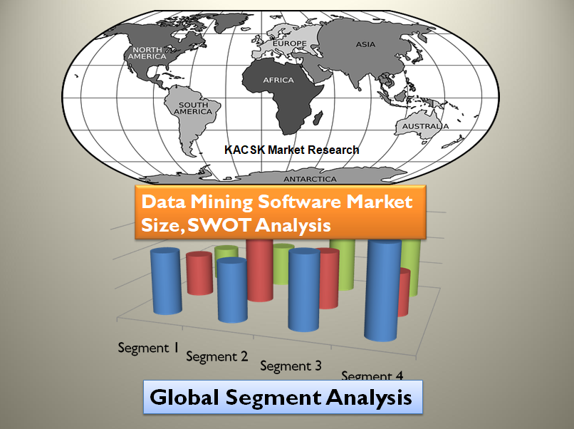 Data Mining Software Market Size, SWOT Analysis