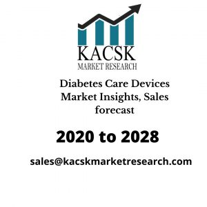 Diabetes Care Devices Market Insights, Sales forecast