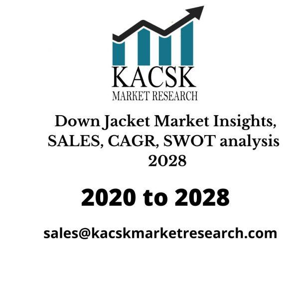 Down Jacket Market Insights, SALES, CAGR, SWOT analysis 2028