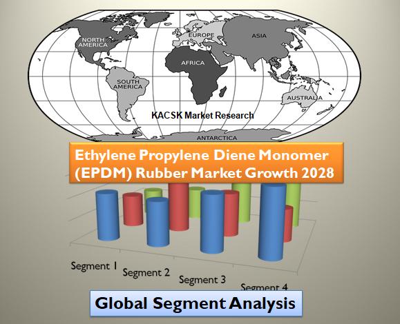 Ethylene Propylene Diene Monomer (EPDM) Rubber Market Growth 2028
