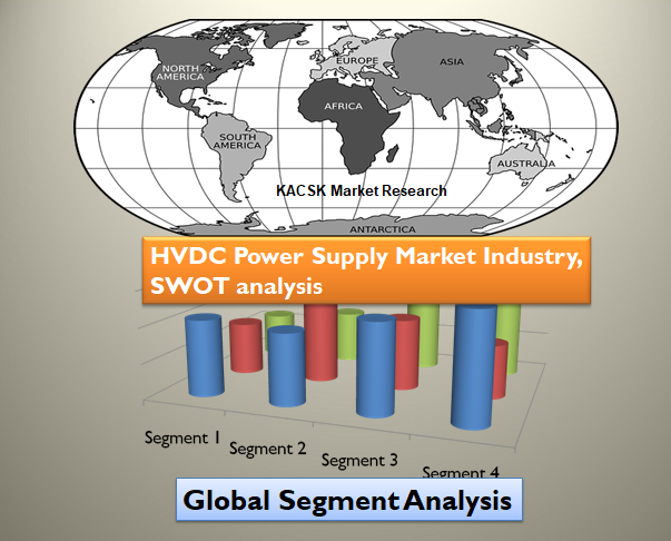 HVDC Power Supply Market Industry, SWOT analysis