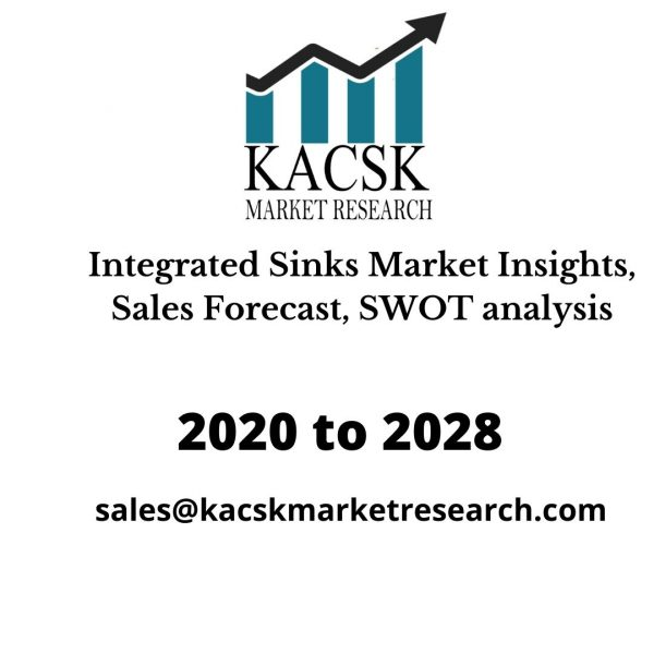 Integrated Sinks Market Insights, Sales Forecast, SWOT analysis