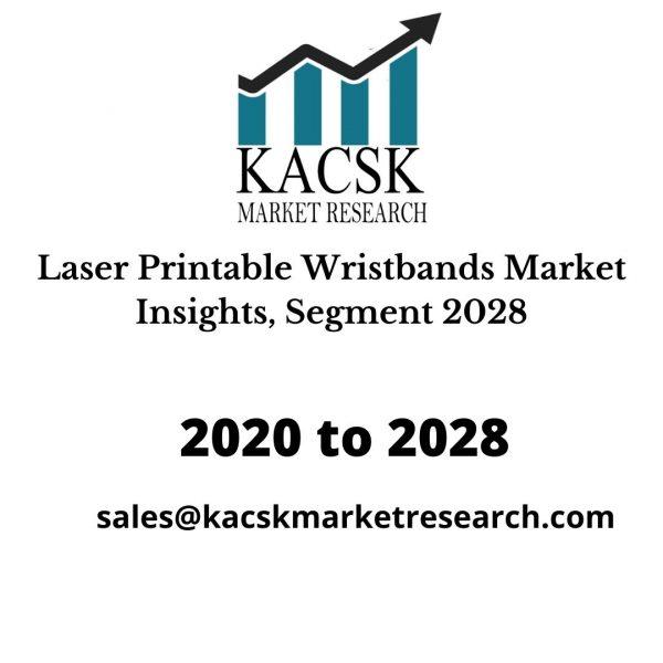 Laser Printable Wristbands Market Insights, Segment 2028