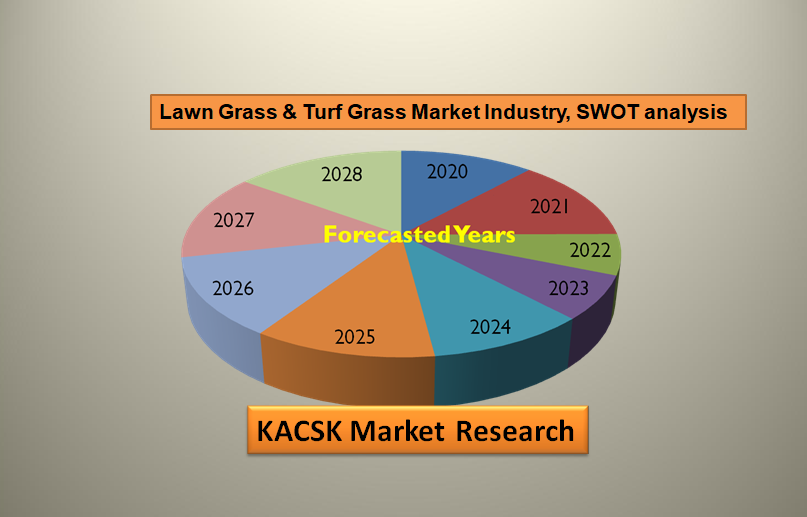 Lawn Grass & Turf Grass Market Industry, SWOT analysis