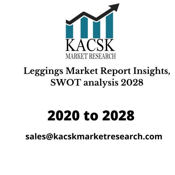 Leggings Market Report Insights, SWOT analysis 2028