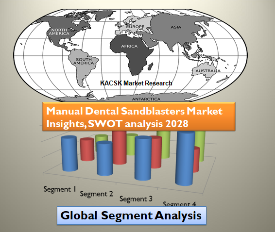 Manual Dental Sandblasters Market Insights, SWOT analysis 2028