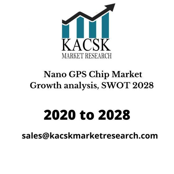Nano GPS Chip Market Growth analysis, SWOT 2028