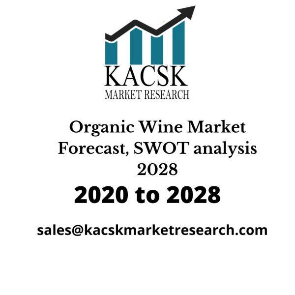 Organic Wine Market Forecast, SWOT analysis 2028